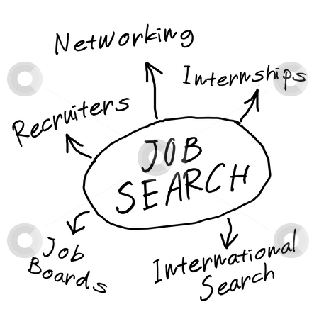 The Search For Employment Opportunities