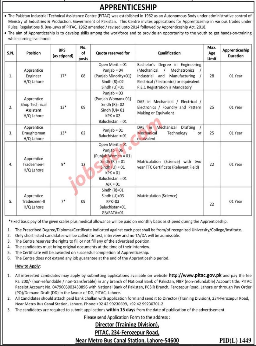 PITAC Jobs 2020 Pakistan Industrial Technical Assistance Center
