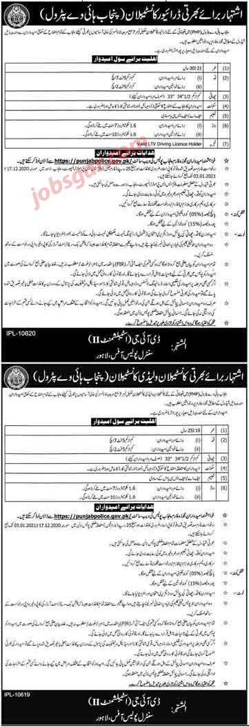 Punjab Highway Patrol PHP Punjab Police Jobs 2021