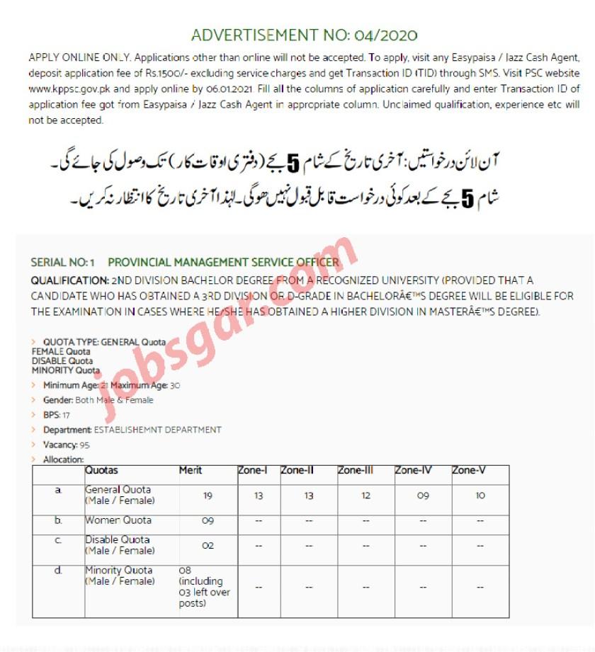 PMS Officer Jobs 2020 via KP Public Service Commission