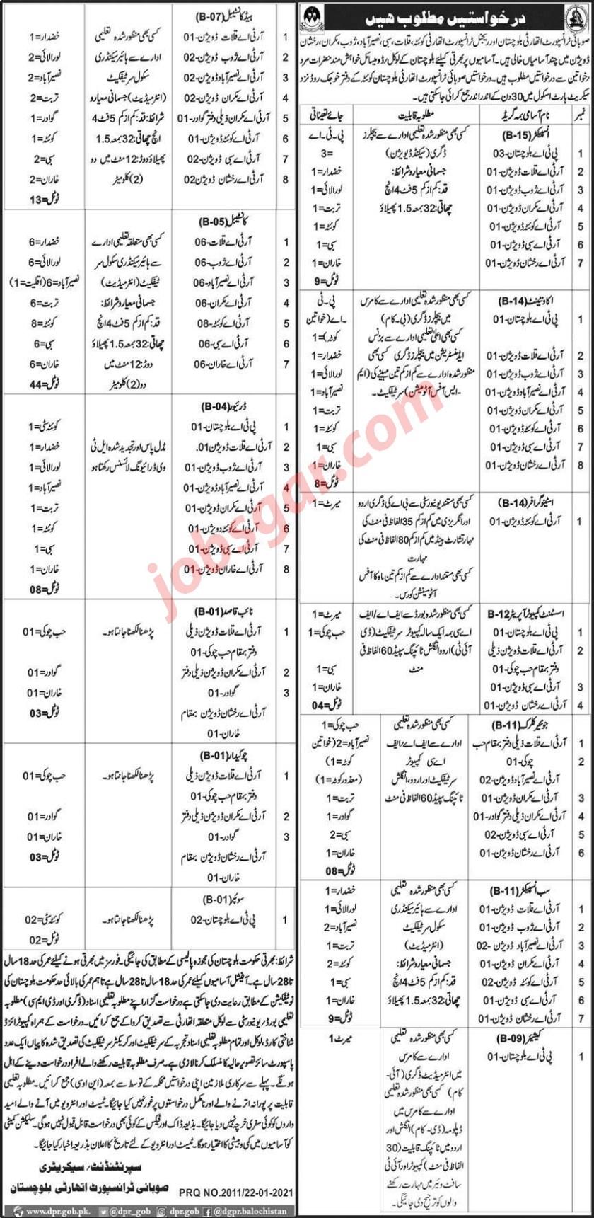 Provincial Transport Authority Balochistan Jobs 2021