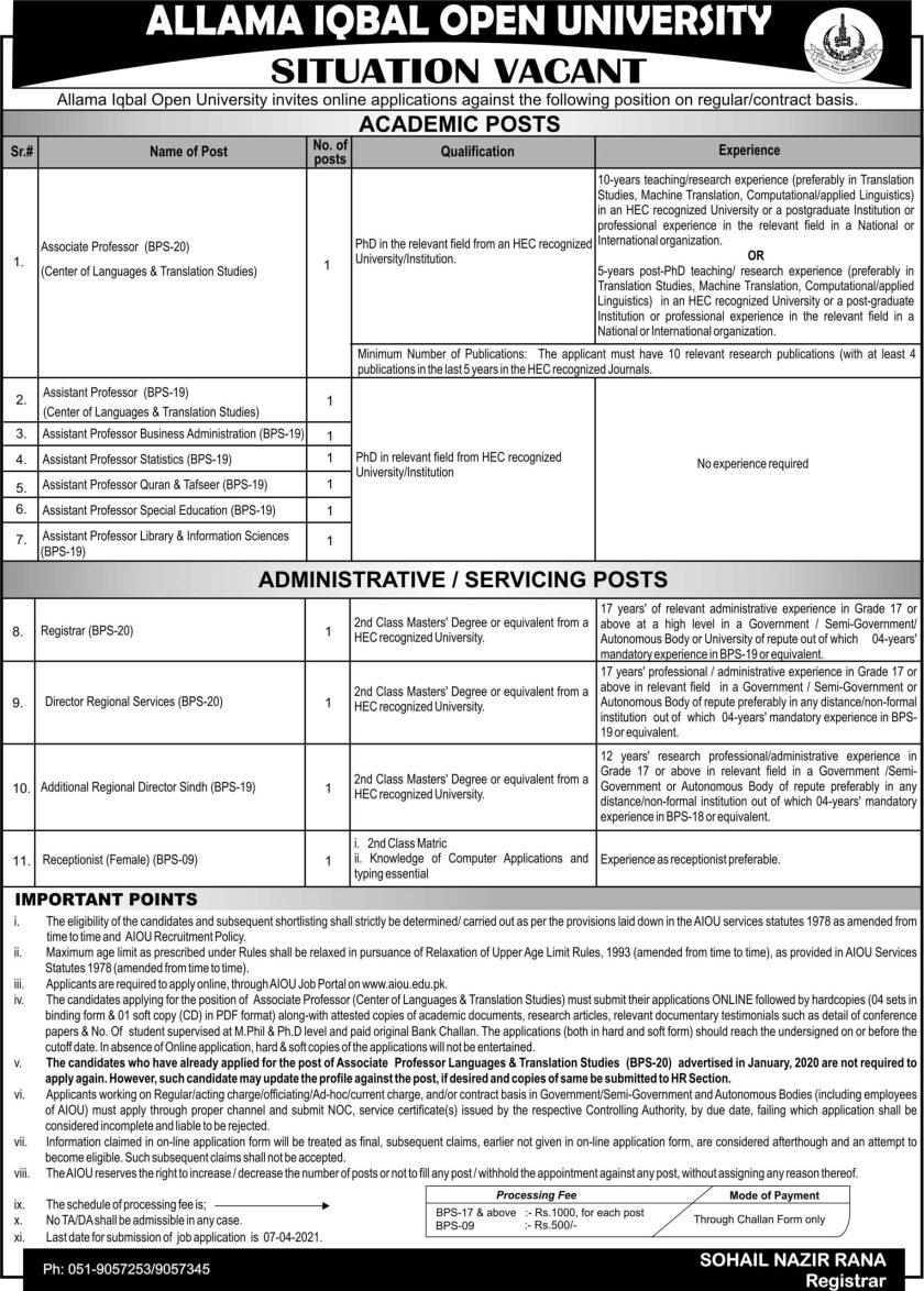 Allama Iqbal Open University Islamabad AIOU Jobs 2021