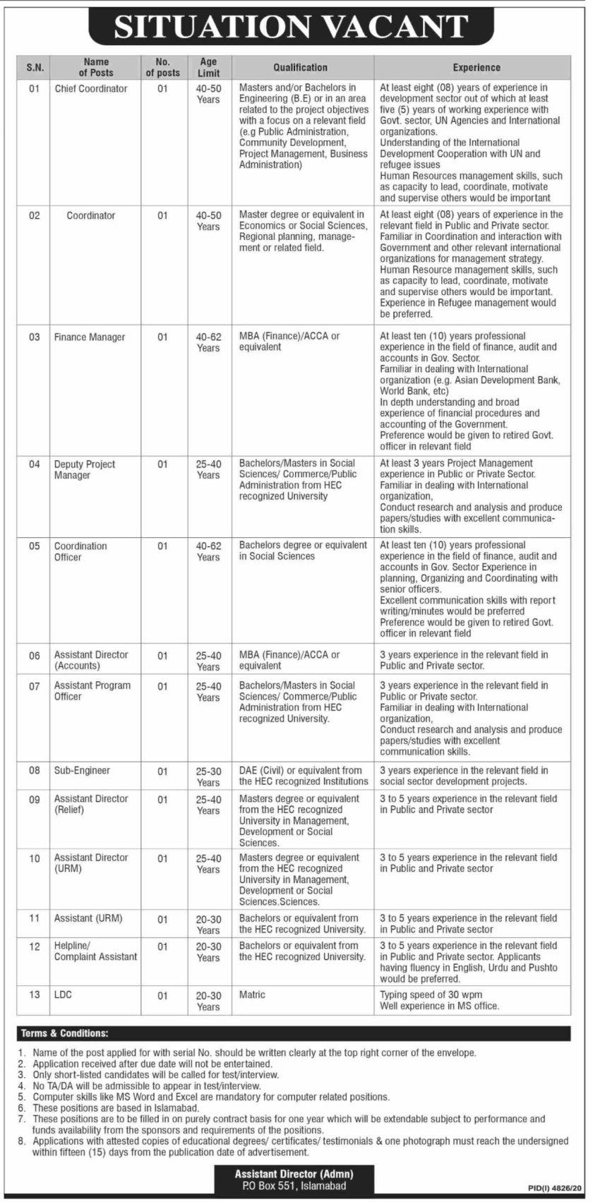 Public Sector Organization PO Box 551 Islamabad Jobs 2021