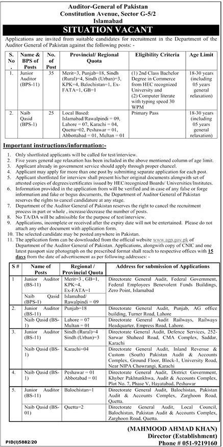 Auditor General of Pakistan AGP Jobs 2021