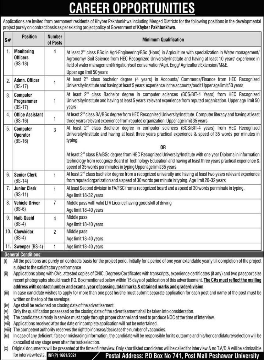 Government Sector Organization PO Box 741 Peshawar Jobs 2021