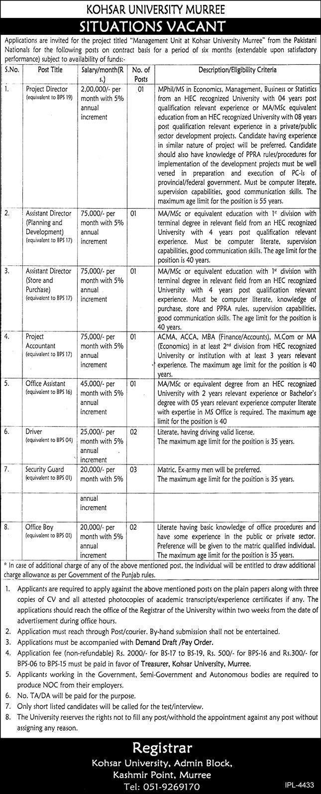 Kohsar University Murree KUM Jobs 2021