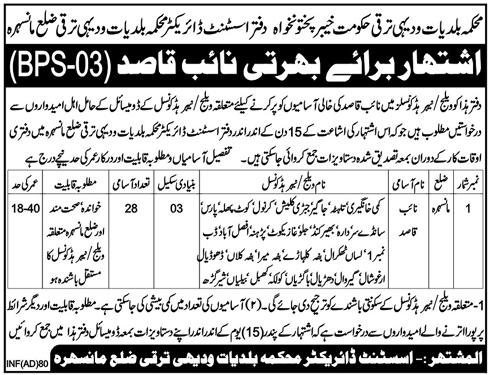 Local Government Jobs KPK 2021 in Peshawar