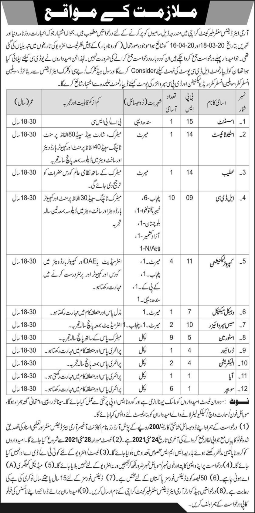 Pakistan Army Air Defence Centre Malir Cantt Jobs 2021
