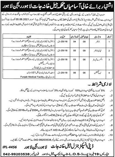 Punjab Prisons Department Jobs 2021 in Punjab Jail Khana Jaat