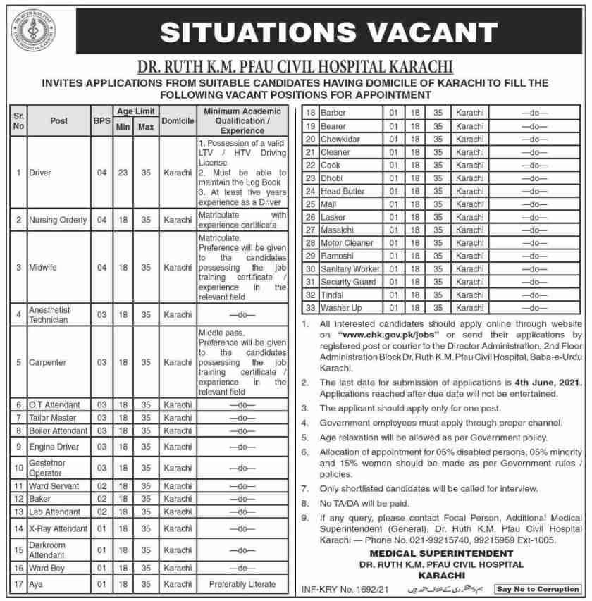 Ruth Pfau Civil Hospital Karachi Jobs 2021