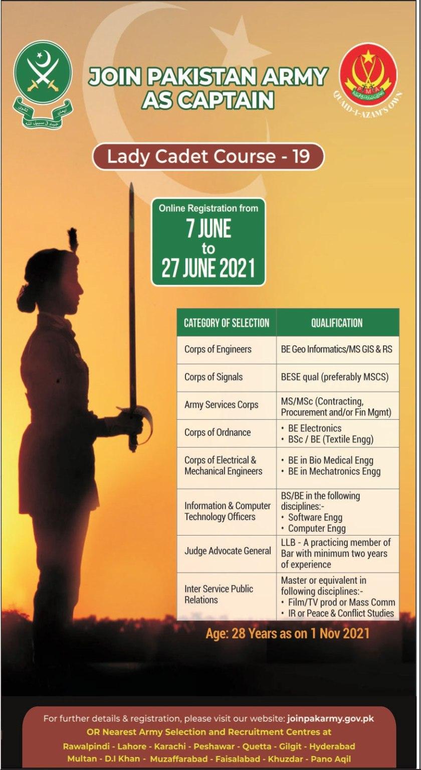 Join Pakistan Army Jobs