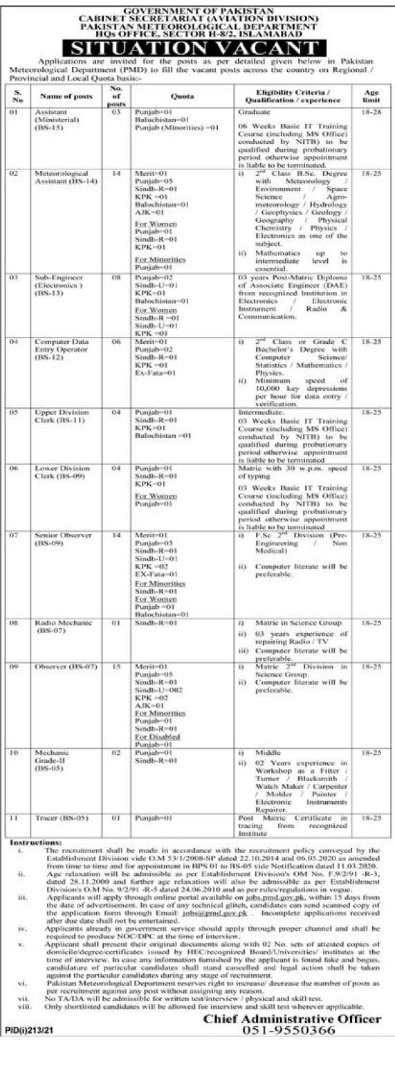 Pakistan Meteorological Department Jobs 2021