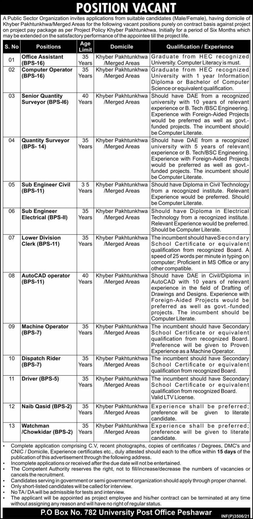 Public sector Organization PO Box 782 Peshawar Jobs 2021