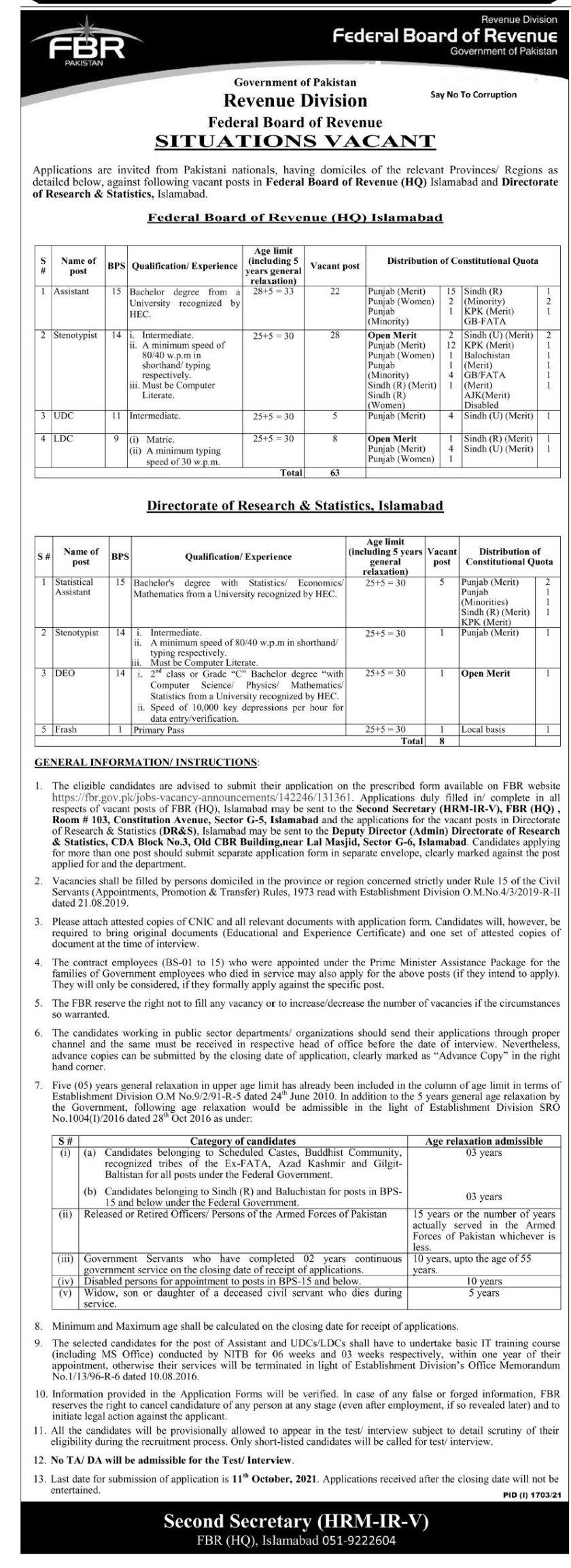 Federal Board of Revenue FBR Jobs 2021