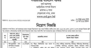 Ministry of Finance Job Circular 2019