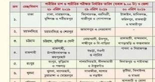 Bangladesh Police SI
