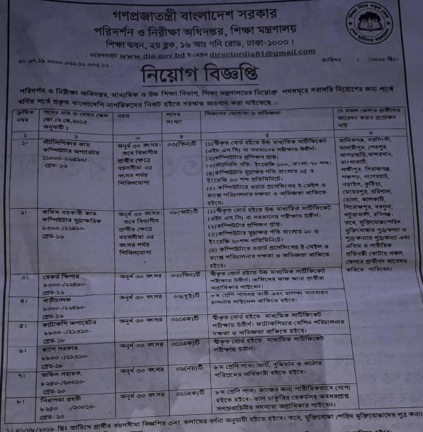 Directorate of Inspection and Audit (DIA) Job Circular 2019