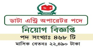 Data Entry Operator Job Circular