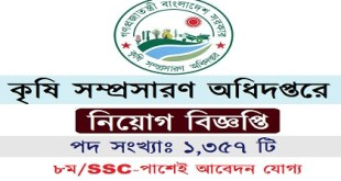 Ministry of Agricultural published a Job Circular.