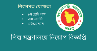 Ministry Of Industries Government Job Circular