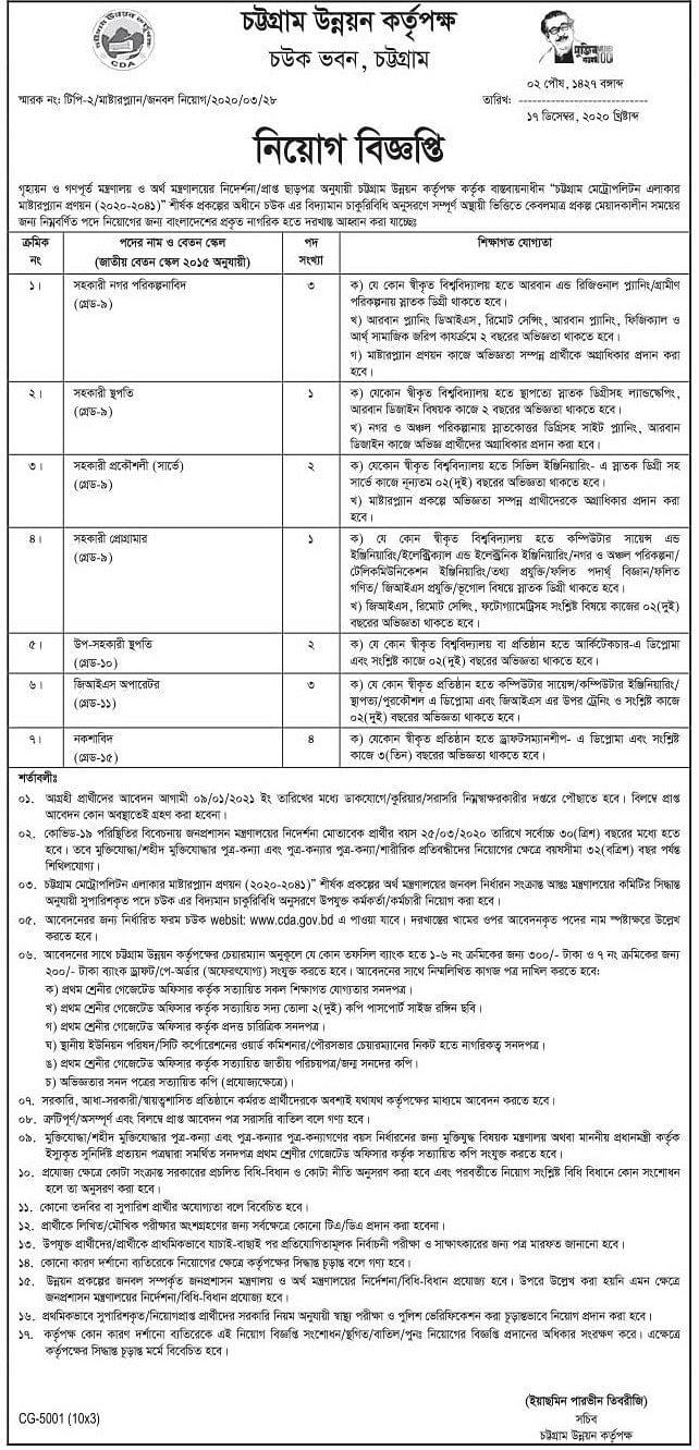 Government Job Circular at Chittagong Development Authority
