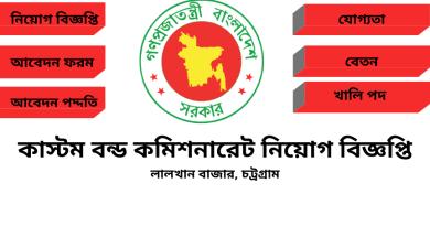Government Job Circular Chittagong