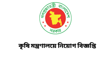 Ministry of Agriculture Job Circular