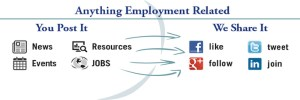 Share Anything Employment Related