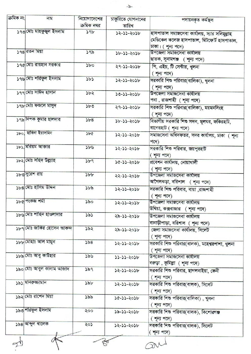 DSS Final Result And Appointment Circular 2018 8