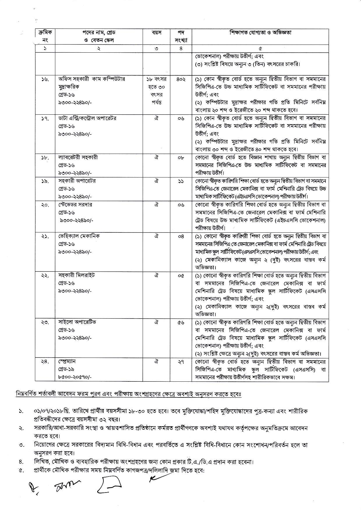 Directorate General of Food Dgfood Exam Related Notice
