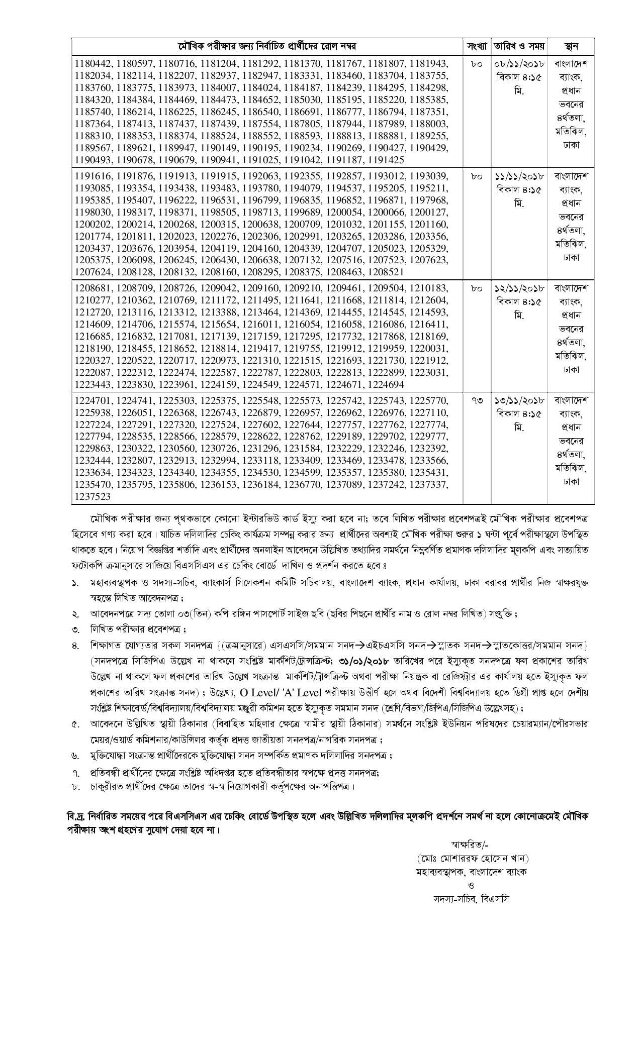 Combined 3 Bank Exam Result And Viva Date Admit Download 2019 5