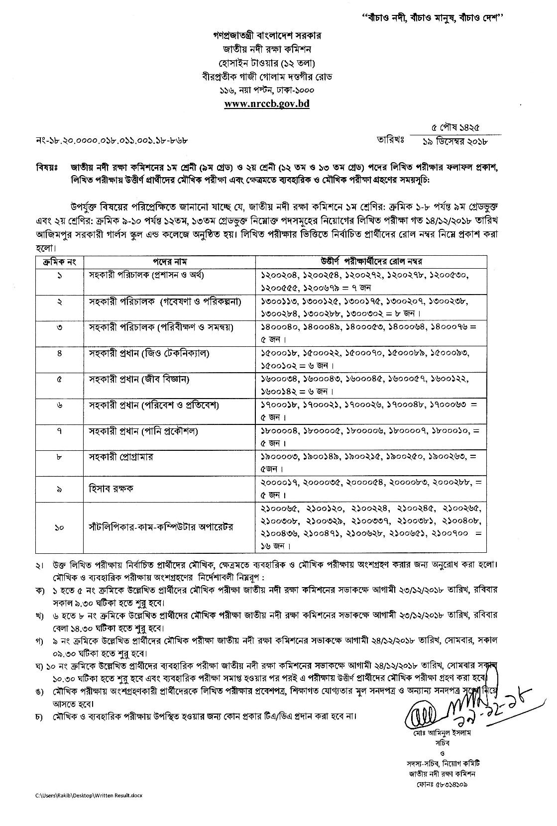 National River Conservation Commission Admit Exam Date Result 2019 1