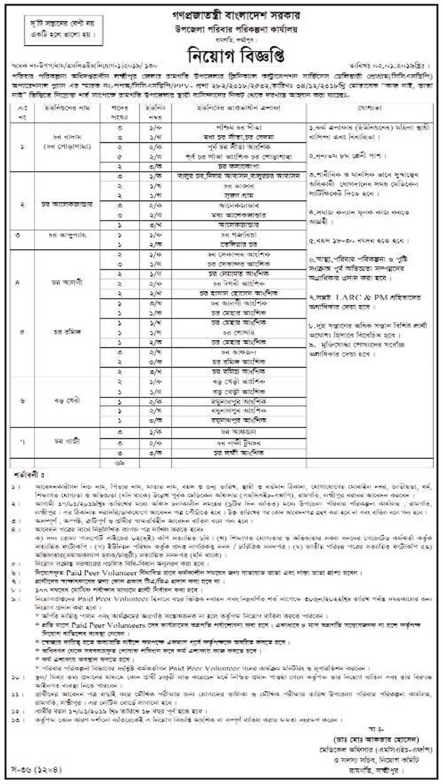Department of Family Planning Job Circular 2019