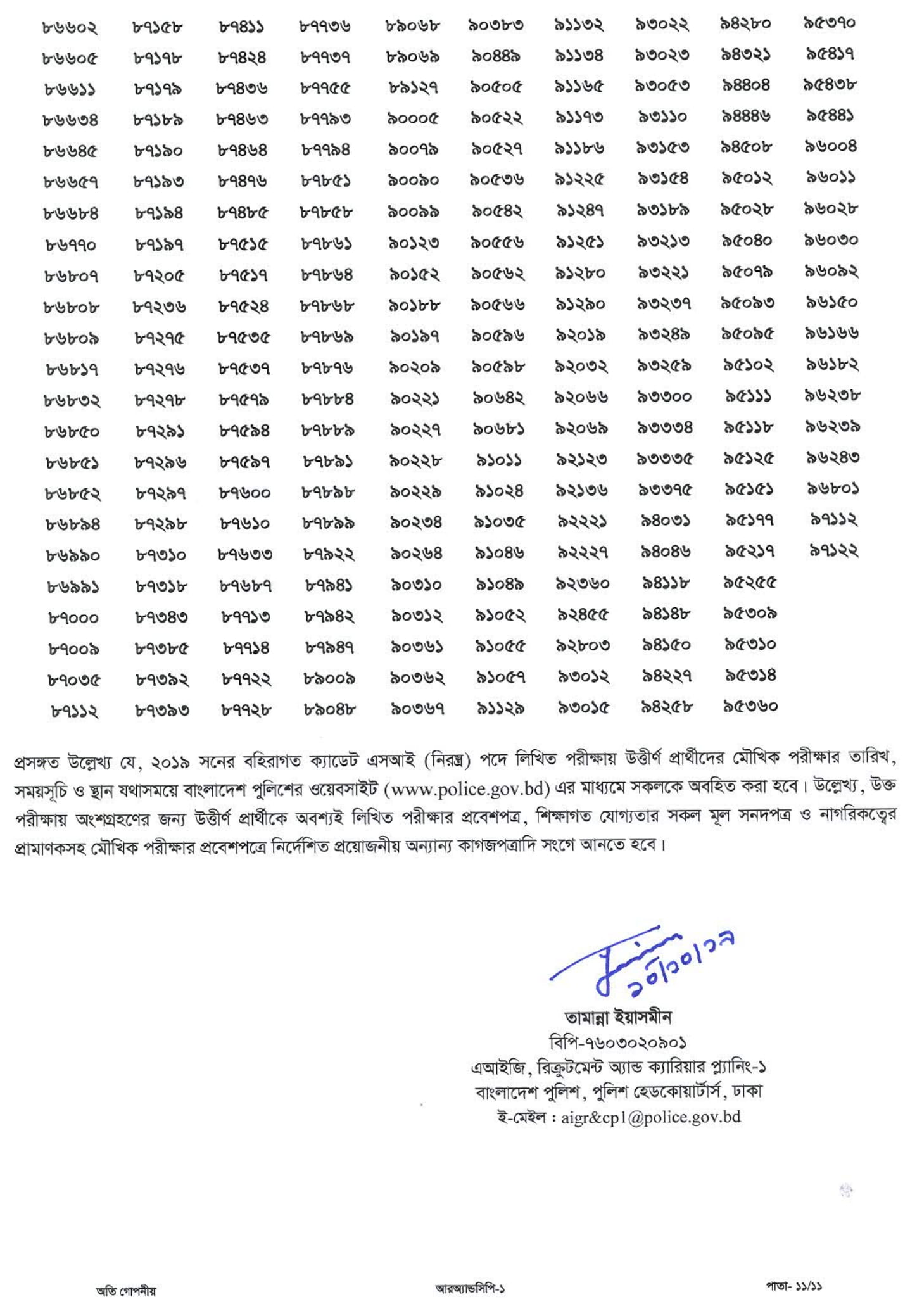 Bangladesh Police SI Post Exam Result