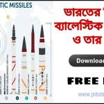 Various missiles of India