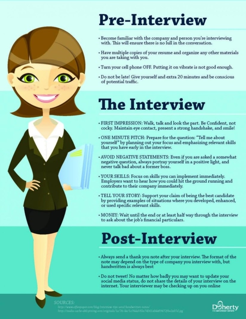 Valuable Interview Tips