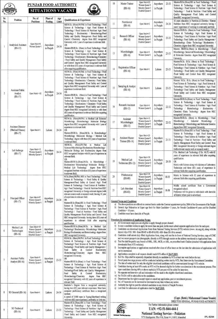 Punjab Food Authority Jobs Advertisement