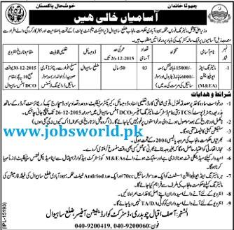 Population Department Sahiwal Jobs 2016 Monitoring Force