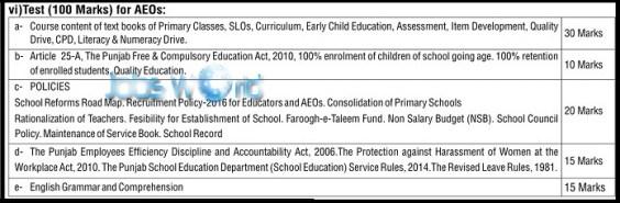 NTS TEST AEO Jobs 2016 Punjab Education