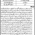 Punjab Police Jobs 2016 January Constabulary Recruitment