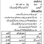 Khyber Pakhtunkhwa Police Jobs 2016