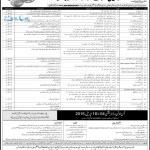 Pakistan Air Force Civilian Staff Jobs 2016 Apply Online