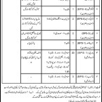 Airport Security Force Jobs 2016 For ASI, Corporal, Cashier & Others