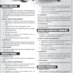 Pakistan Airways Limited Jobs 2016