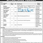 Federal Tax Ombudsman Secretariat Jobs 2016 Islamabad BTS Recruitment