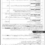 PO Box 1632 Islamabad Jobs 2016
