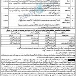2 kpk teaching jobs 2016