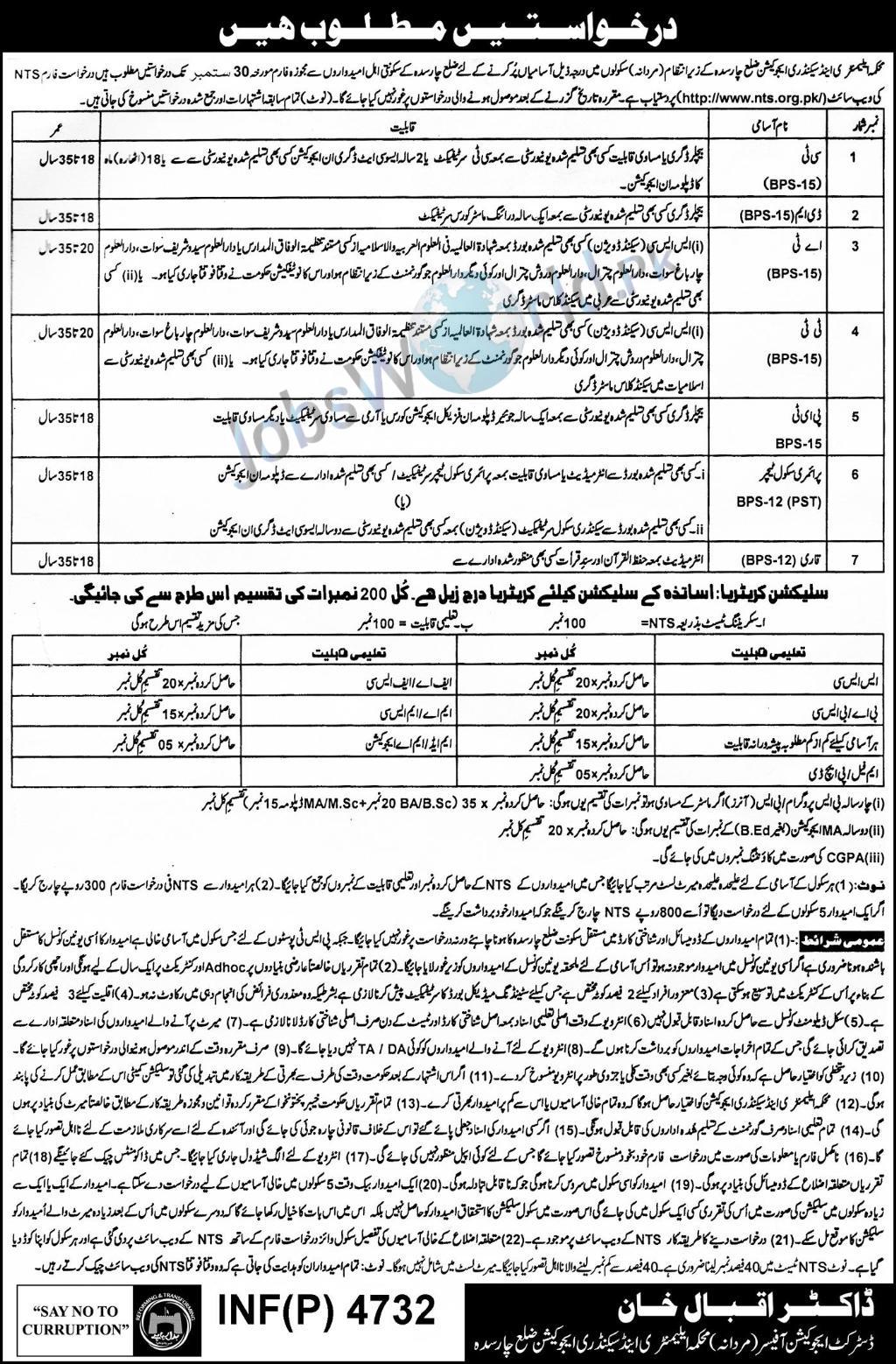 Khyber Pakhtunkhwa Teaching Jobs 2016 SST, CT, PET, PST, TT, DM
