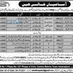 Pakistan Educational Services PES Jobs 2016