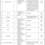 gepco-jobs-2016-september-gujranwala-electric-power-company